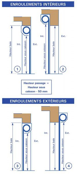 Barre de scurit porte de garage 2-vantaux Protect Home