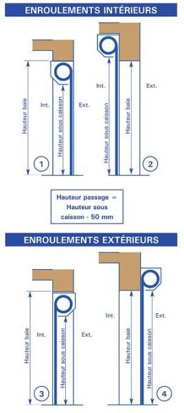 Porte de garage enroulement isol 20 mm allsas votre for Portail garage enroulement